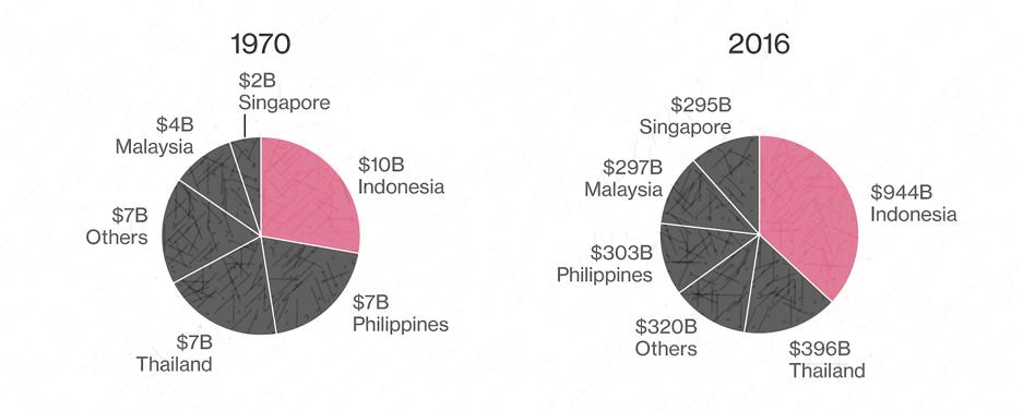 ASEAN GDP.png