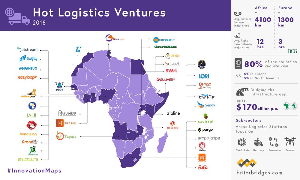 Logistics Startups.png