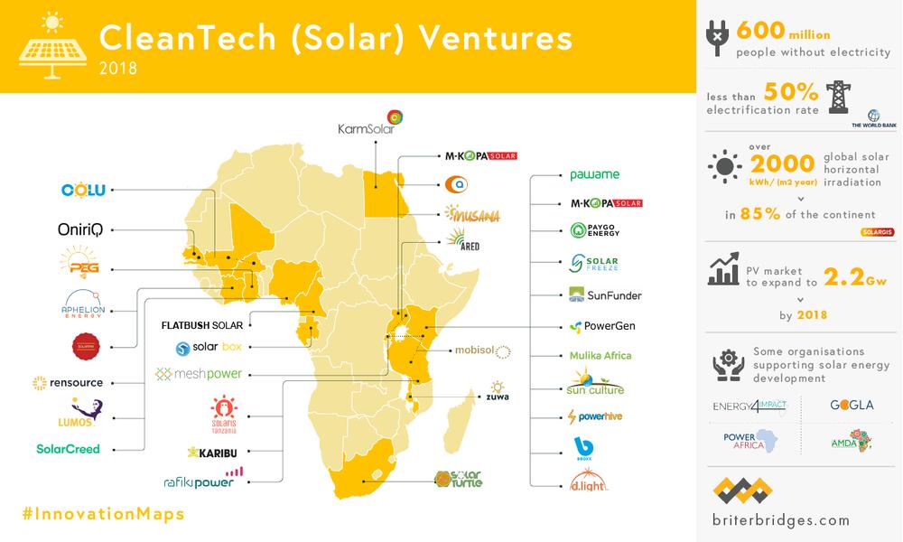 Hot Solar Energy Ventures in Africa