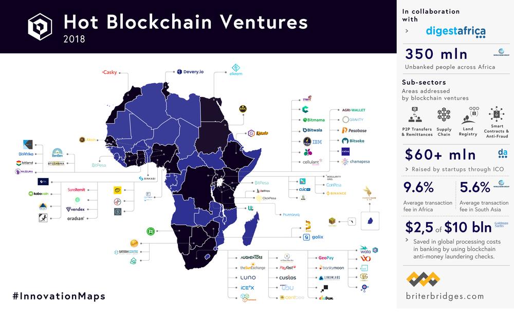 Hot Blockchain Ventures in Africa