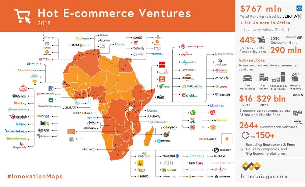 Hot eCommerce Ventures in Africa