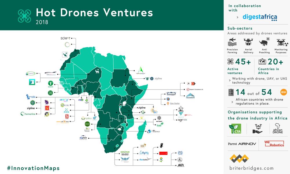 Hot Drones Ventures in Africa