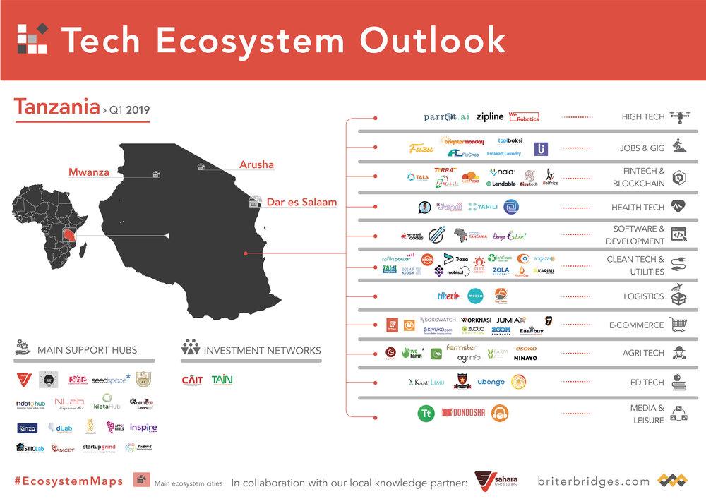 Tanzania's Tech Ecosystem Map