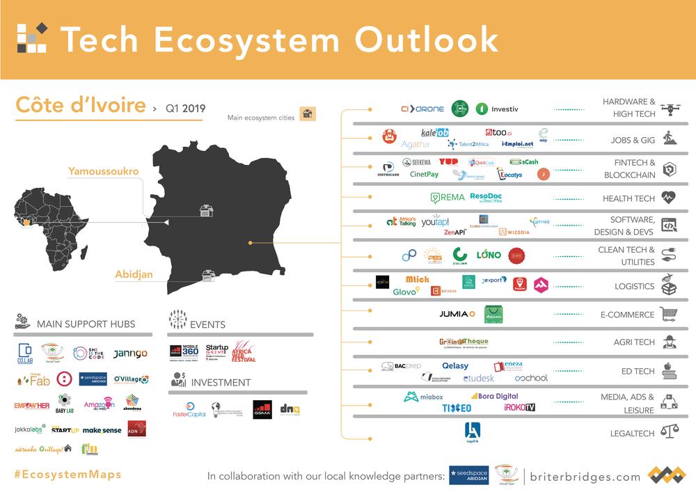 Côte d'Ivoire's Tech Ecosystem Map