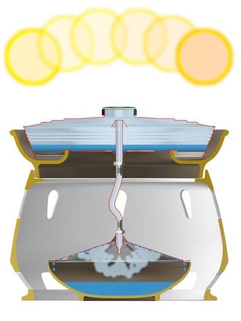 eliodomestico_solar_still_schematic-1.jpg