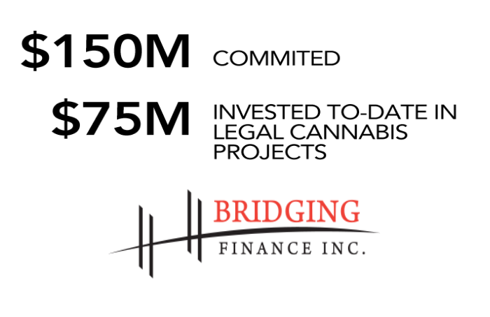 Project financing - Founded in 2012, Bridging Finance Inc. is a privately held Canadian company that provides alternative financing options.MJardin Group announced agreement to establish the Bridging Infrastructure Fund in December 2017 which focuses on private debt lending related to infrastructure and consolidation of entities within cannabis sector.Bridging contributes non-dilutive capital and deal flow to build the GrowForce Portfolio.