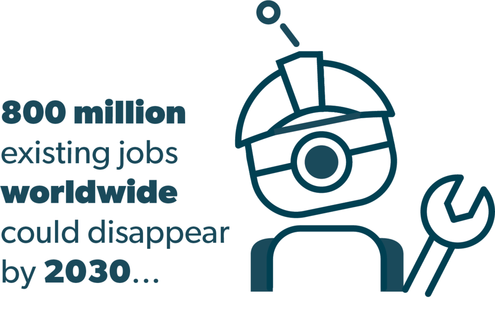 800 Million Jobs Stat.png