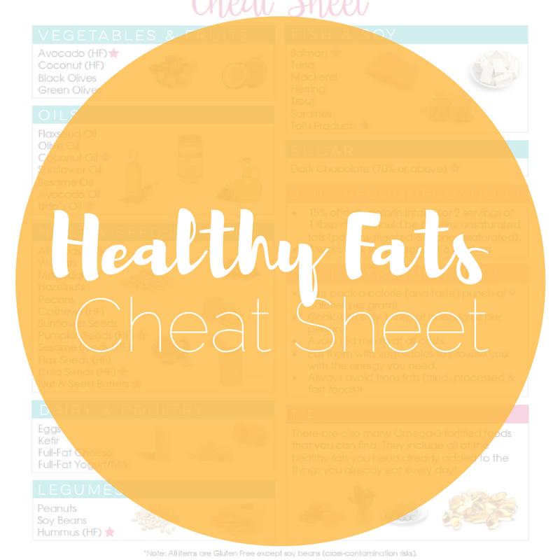 Healthy Fats Cheat Sheet.png