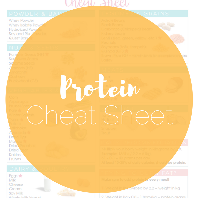 Protein cheat sheet.png