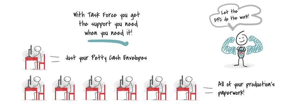 Task-Force-Workflow-banner
