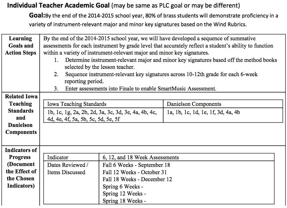 Individual Teacher Academic Goal