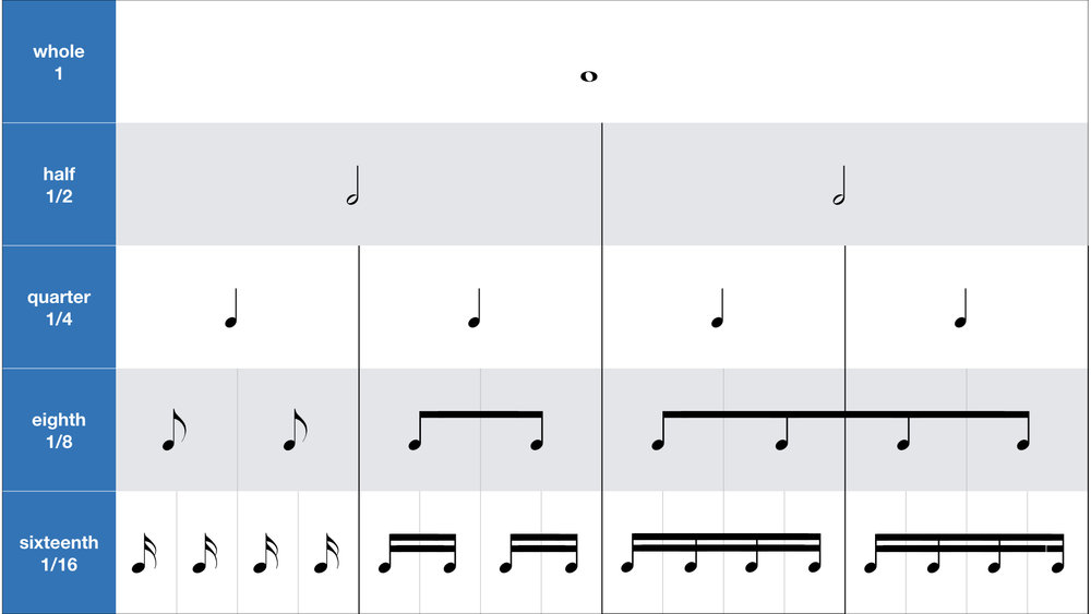 RhythmTree.jpeg