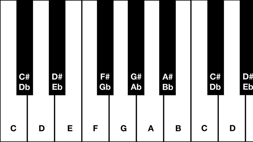 Enharmonic Keyboard