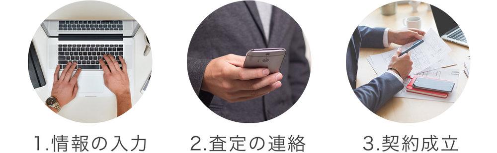 STEP 1、売却希望の車両情報とあなたの情報を入力します。 STEP 2、査定の会社からすぐに連絡(電話/メール)が来ます。 STEP 3、査定会社の査定額を比較し、売却先を決定、ご成約となります。