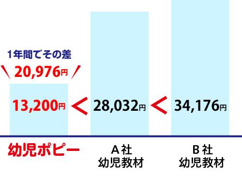 fee_compare.jpg