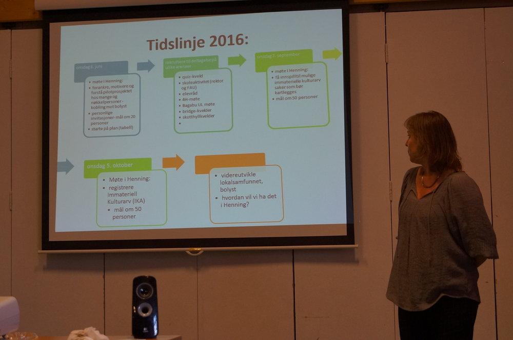 Presentasjon av tidslinja for prosjektet
