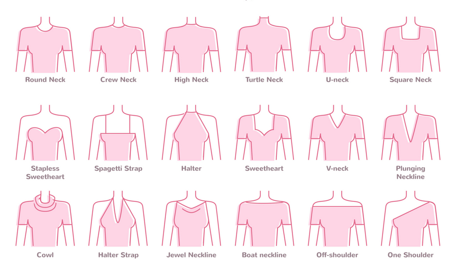 I never knew there we so many different types of necklines!