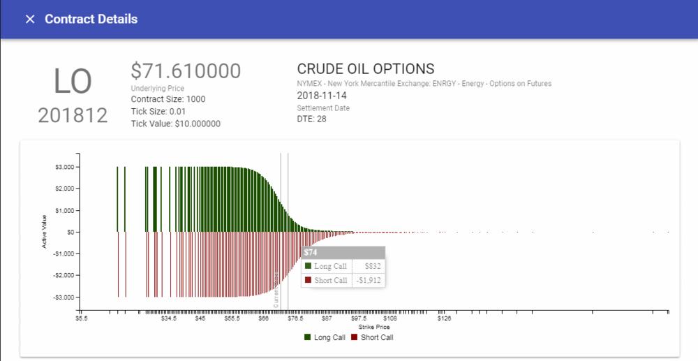 Crude Active Value Calls.PNG