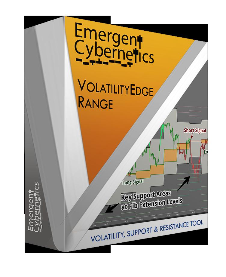 volatilityEdge Range_1.png