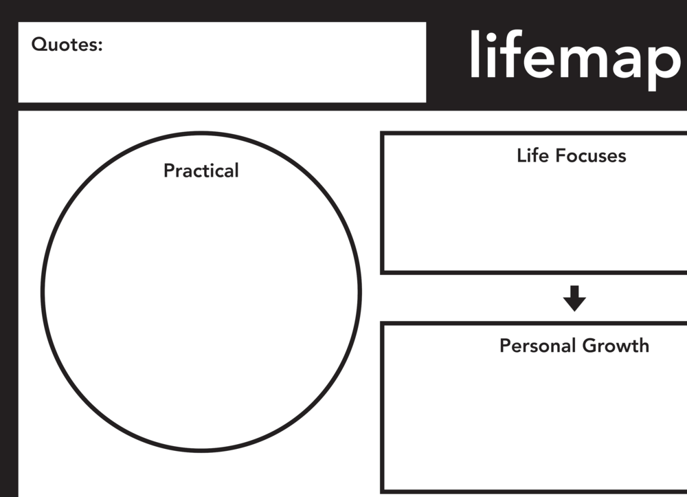 Life map template gallery template design ideas for Rework instructions template