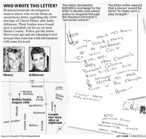 2 Murders at Lover's Lane — Beyond A Shadow