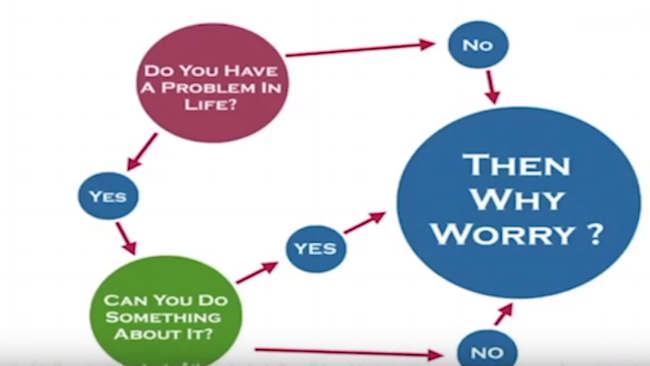 Why Worry Slide_Gaur Gopal Das.PNG