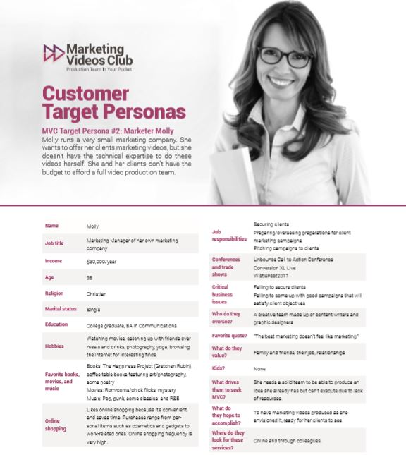 Marketing Persona Sample - We created this marketing persona to help a client identify their target audience and align content production across dispersed teams.