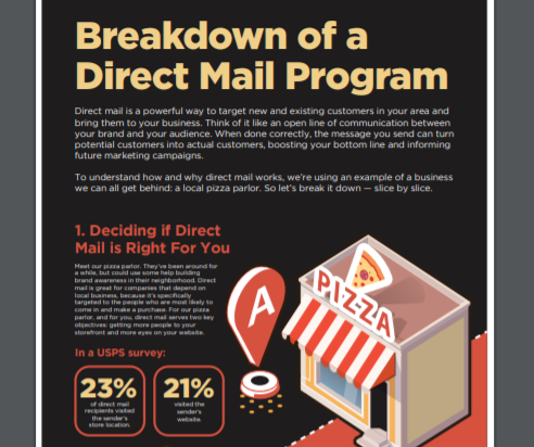 B2B infographic: Direct Mail Marketing - We created this pizza-themed infographic to demonstrate to readers how direct mail can really boost local business.
