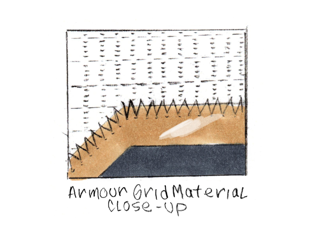 ArmourGrid Close up FW18.png