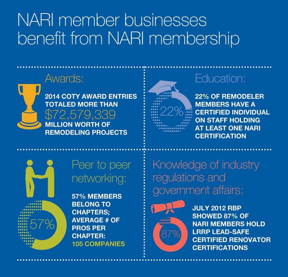 remodeler_4_-_nari_members_benefit.jpg