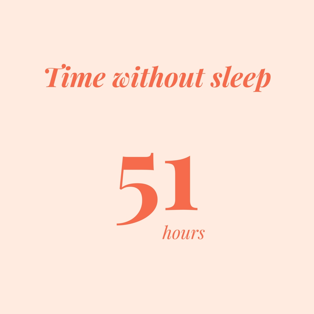 time without sleep by midwife and doula.jpg