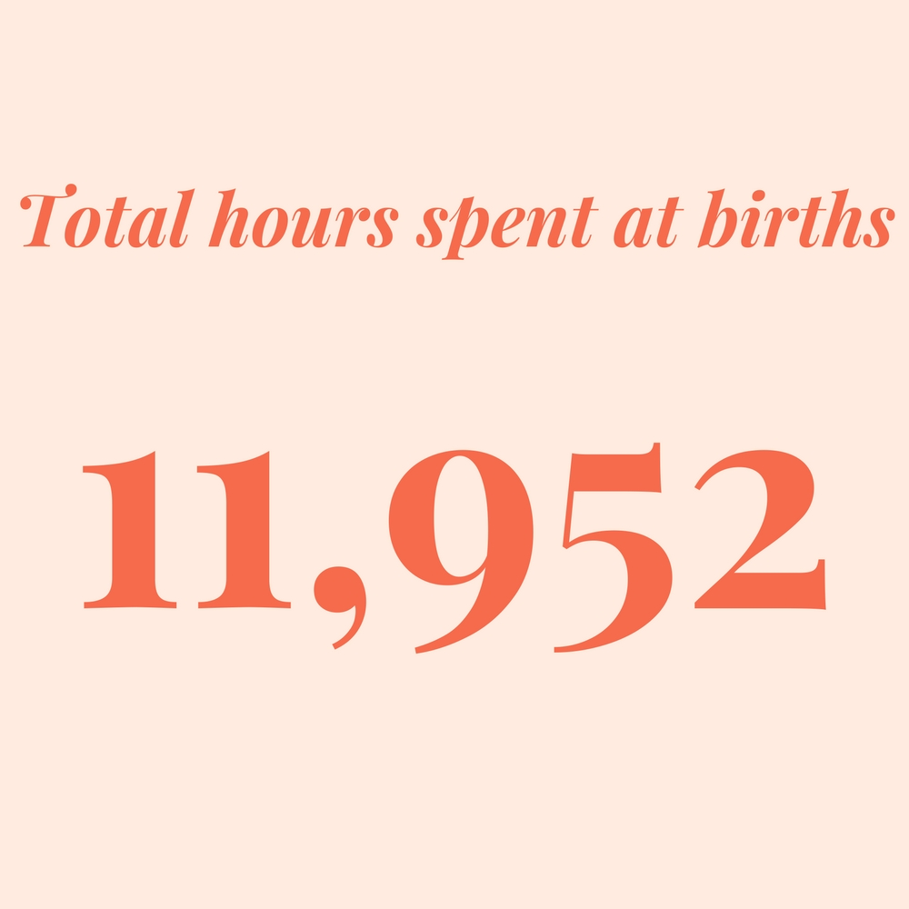 Total hours spent at a birth by midwife and doula.jpg