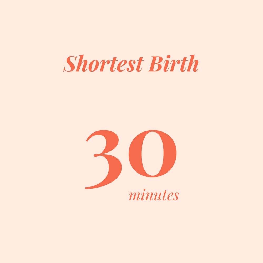 shortest birth attended by midwife and doula.jpg