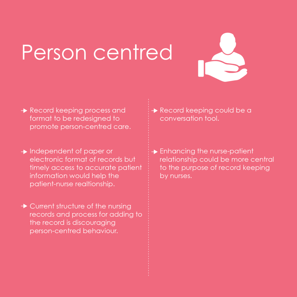 person centred.png