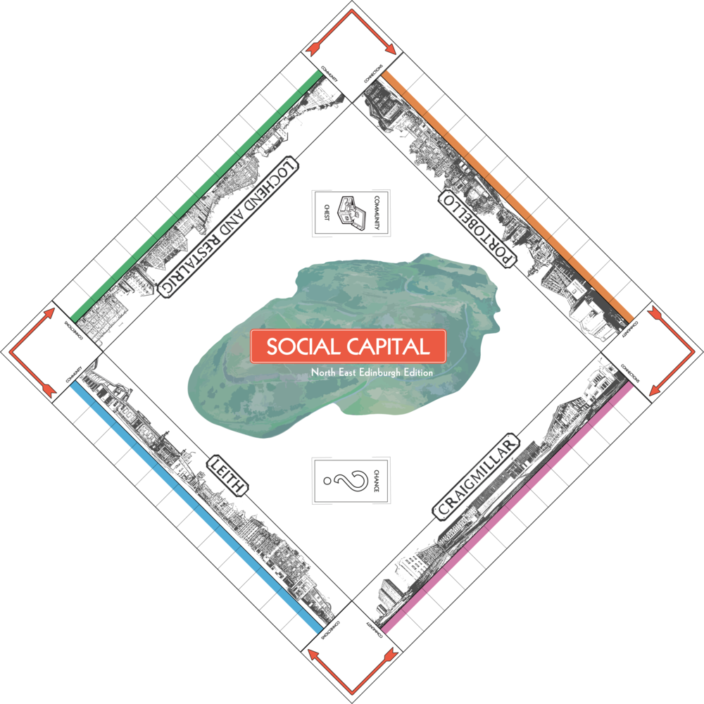 social capital board.png