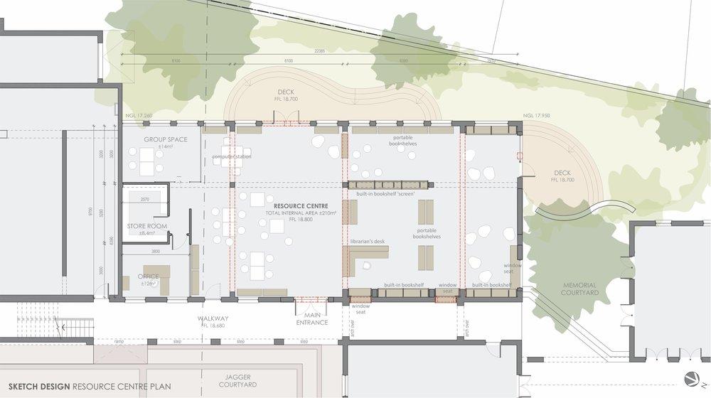 urban concepts B RESOURCE CENTRE (3).jpg