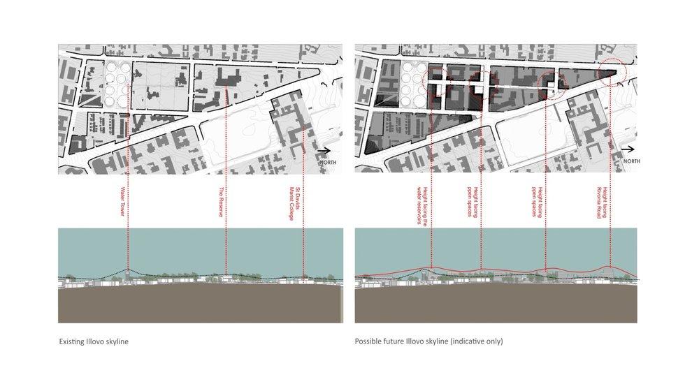 urban concepts ILLOVO UD (8).jpg