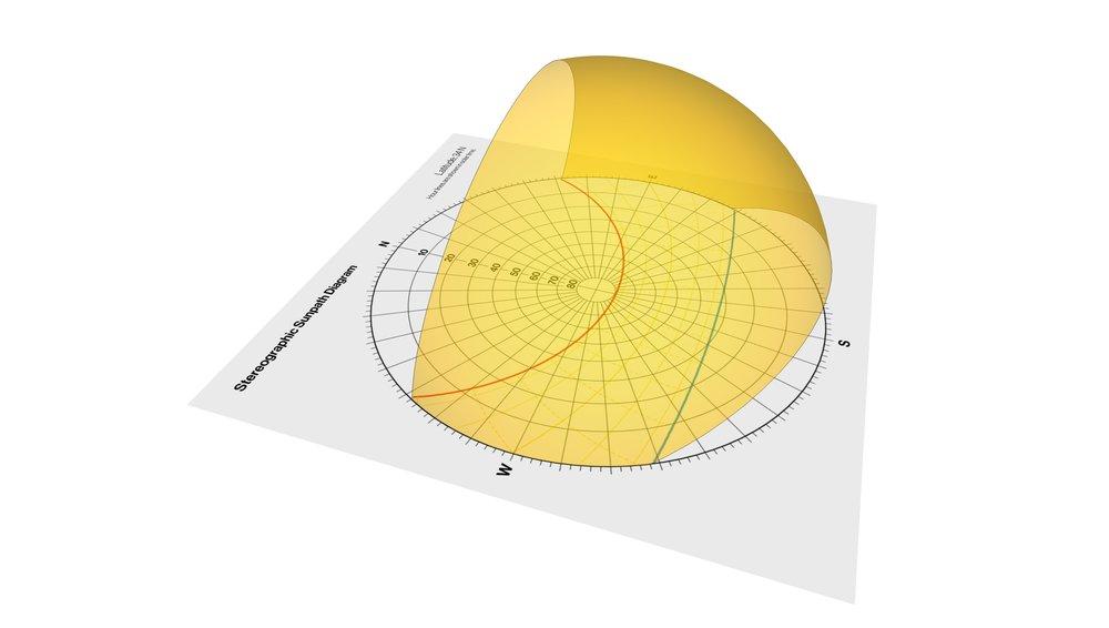 turkel_design_modern_prefab_home_axiomdeserthouse_site_model_sunpath.jpg