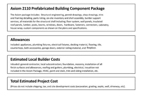 turkel_moderl_design_prefab_budget_worksheet_ADH.png