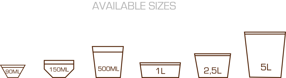 Bucket sizes.png