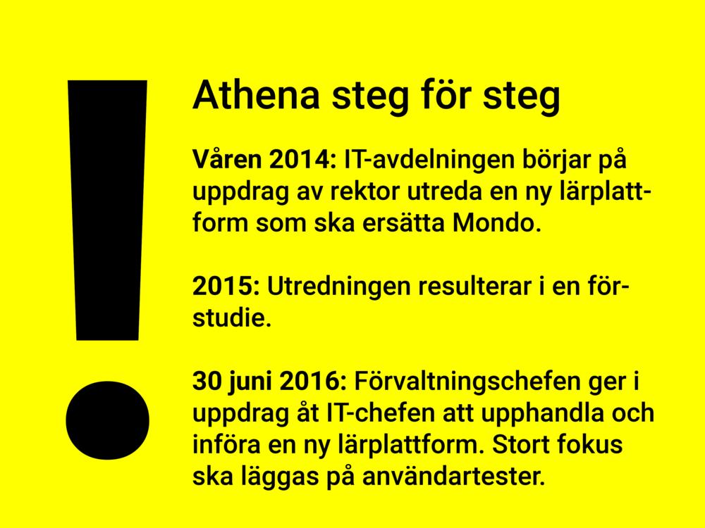 FAKTARUTA_1_athena.png