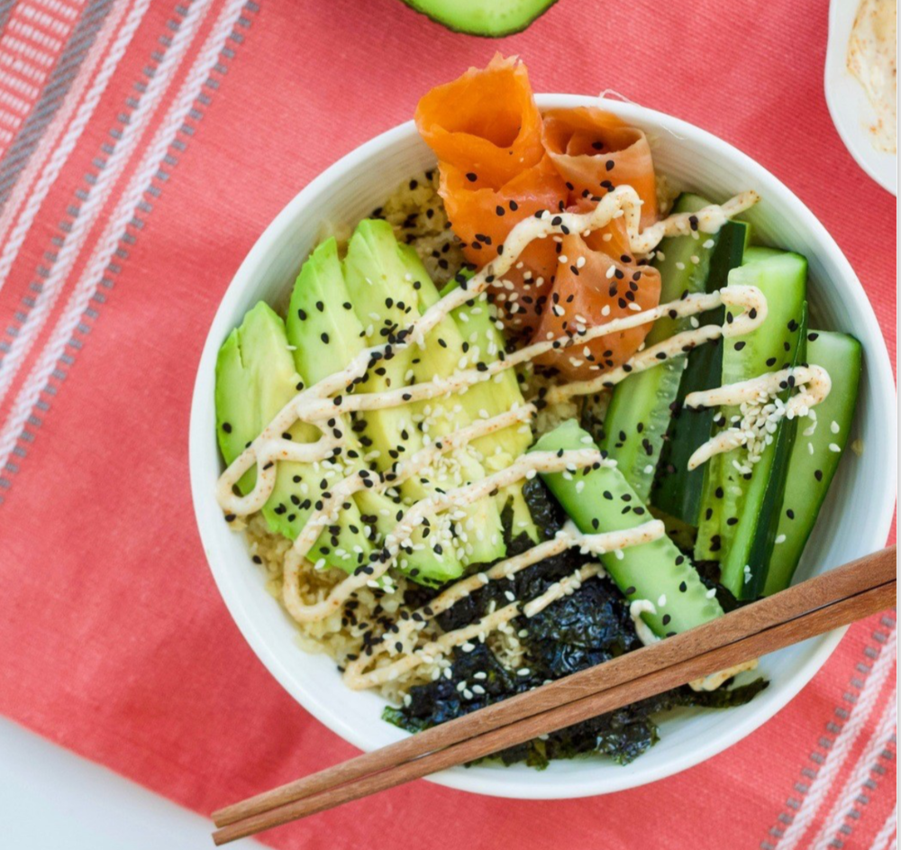Balanced Meals Ebook -