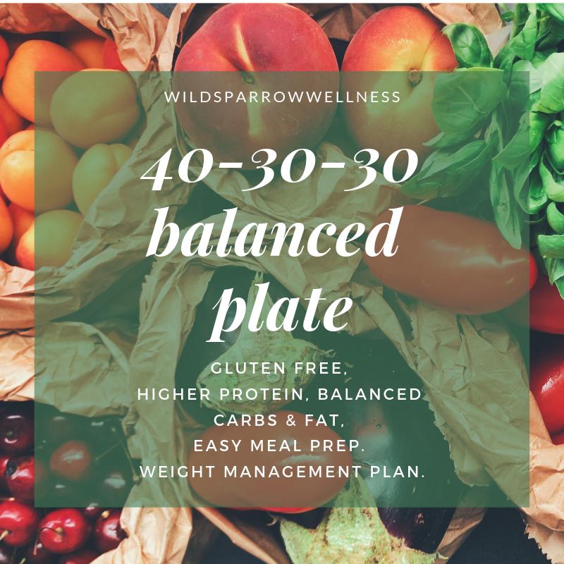 Balanced Meals Ebook (3).png