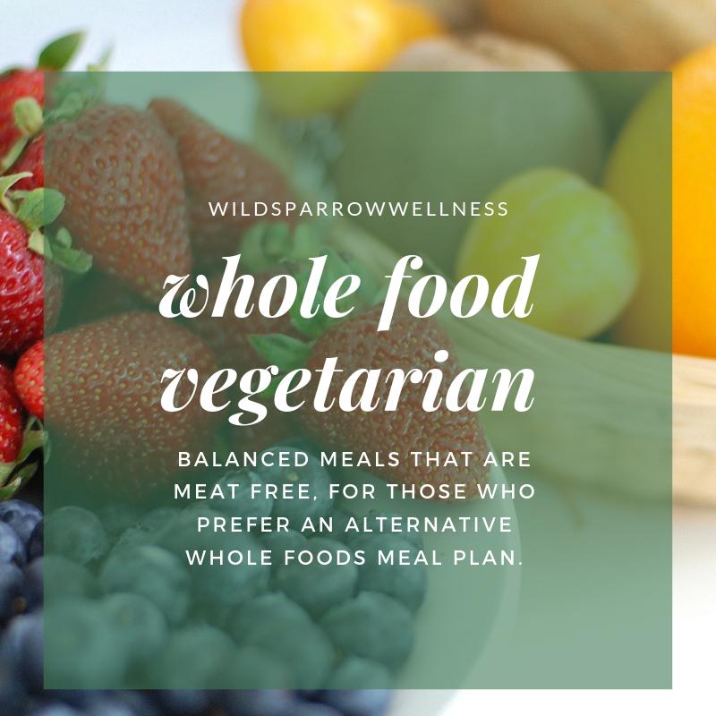 Balanced Meals Ebook (1).png