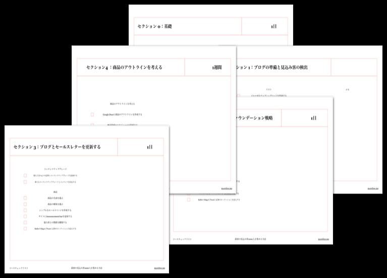 ワークブックと進捗チェック - 70ページのワークブックとあなたの進捗状況を確認するシートを用意しました。印刷可能な60ページの作業カレンダーなどを用意。何をどの順番でやるを常に把握するために!