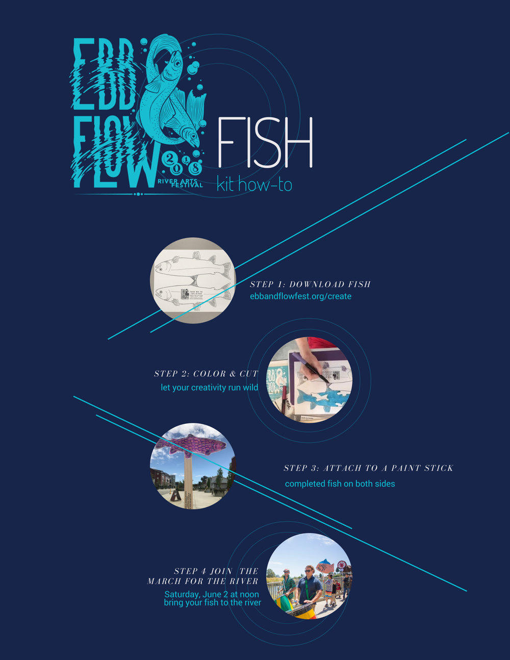 March for the River School of Fish - Coming to the March for the River? Want to add an extra splash of fun to your family's experience? Download a fish kit and be part of a
