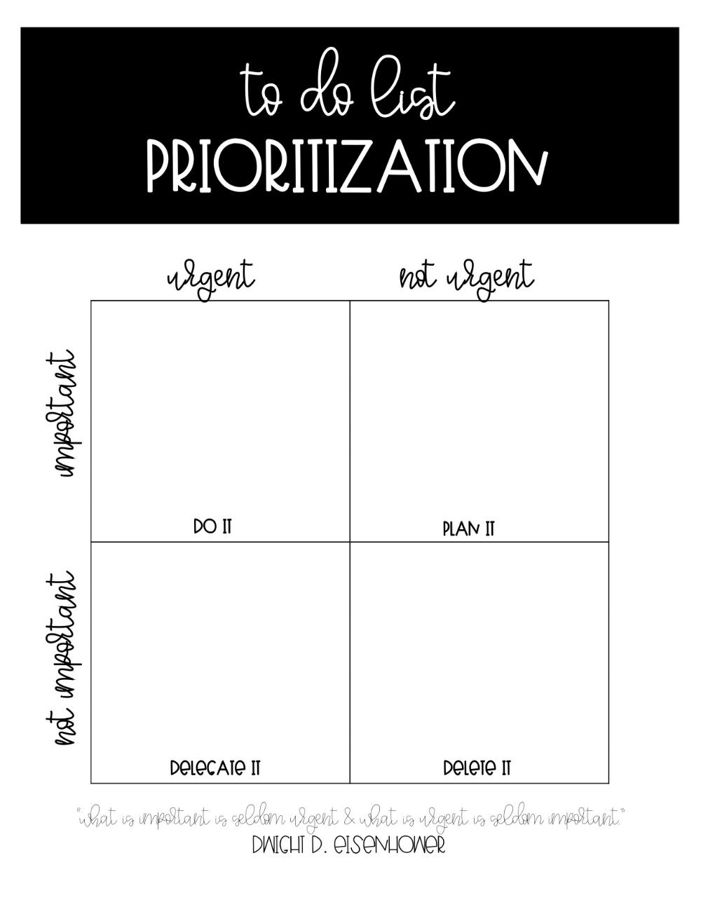 To Do List Prioritization.jpg