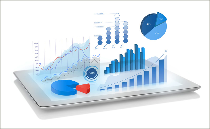 Dashboards  Imagine all of your KPI's at your fingertips.