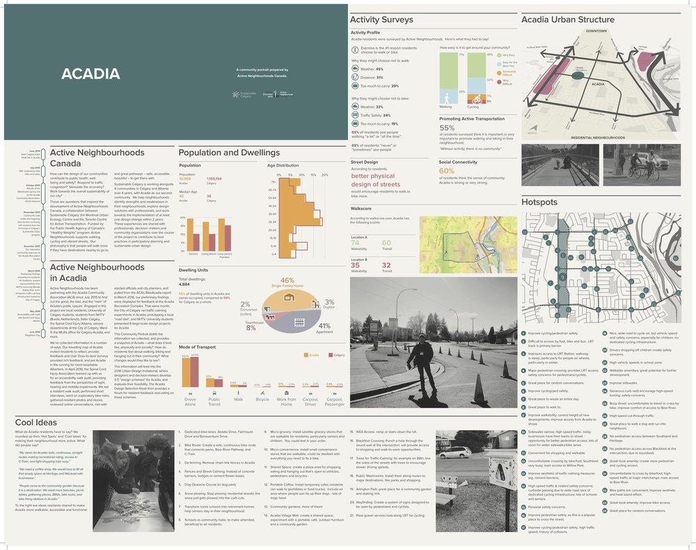 Acadia Portrait page 1.jpg