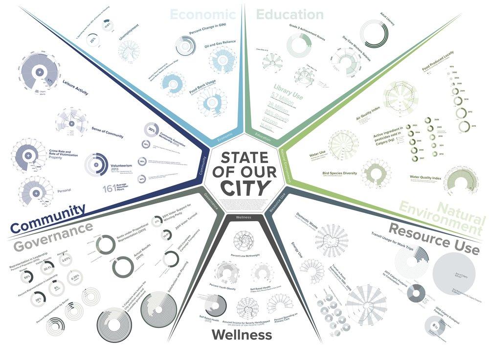 SOOC-Infographic2014-10June17.jpg